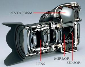 fotocamera funzionamento